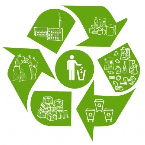 рециклинг отходов