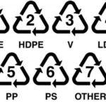 знаки материала отходов