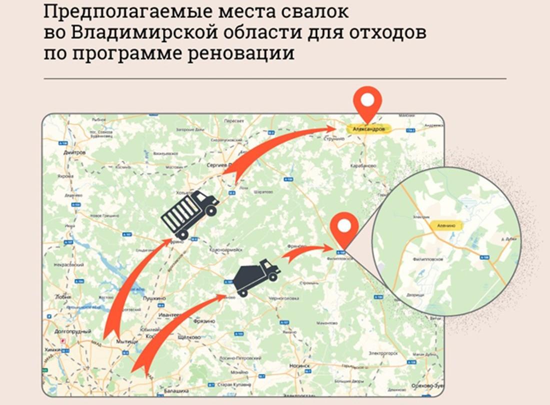 Полигоны Владимирской области