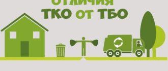 Отличия ТКО от ТБО